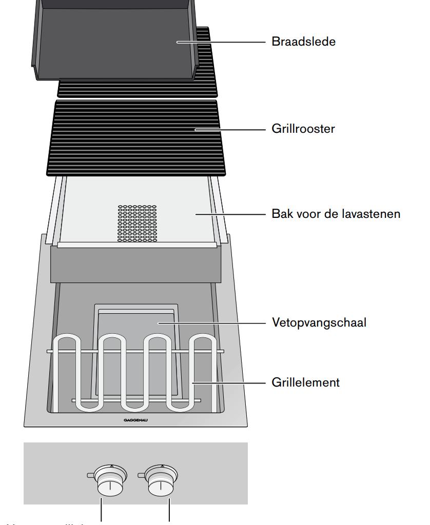 Gaggenau | Highlights van de grill